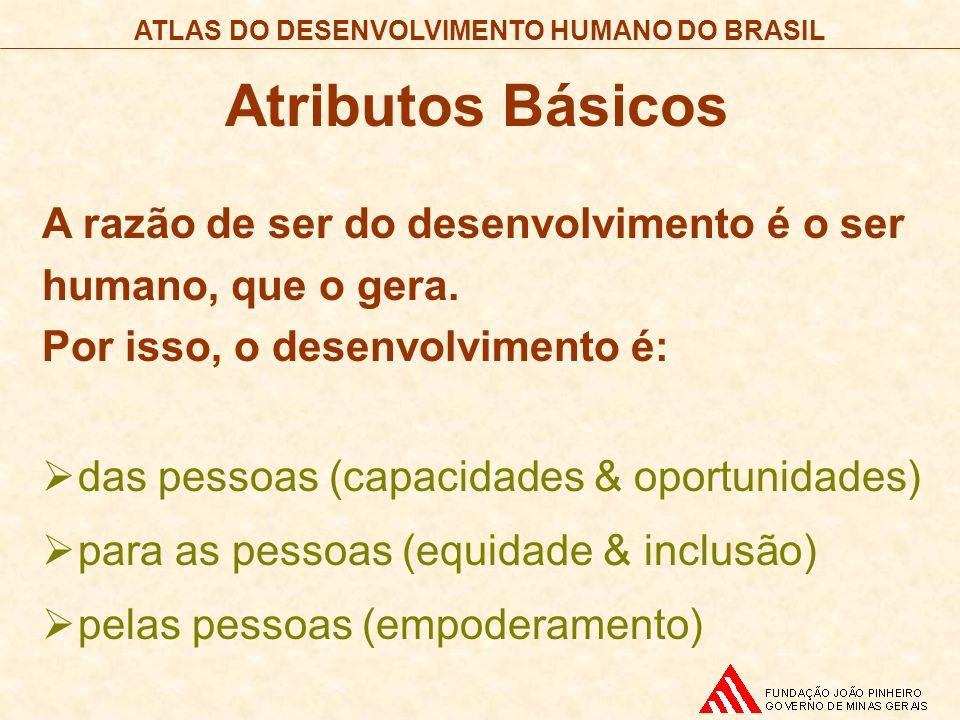 ATLAS DO DESENVOLVIMENTO HUMANO DO BRASIL Atributos Básicos A razão de ser do desenvolvimento é o ser humano, que o gera. Por isso, o desenvolvimento