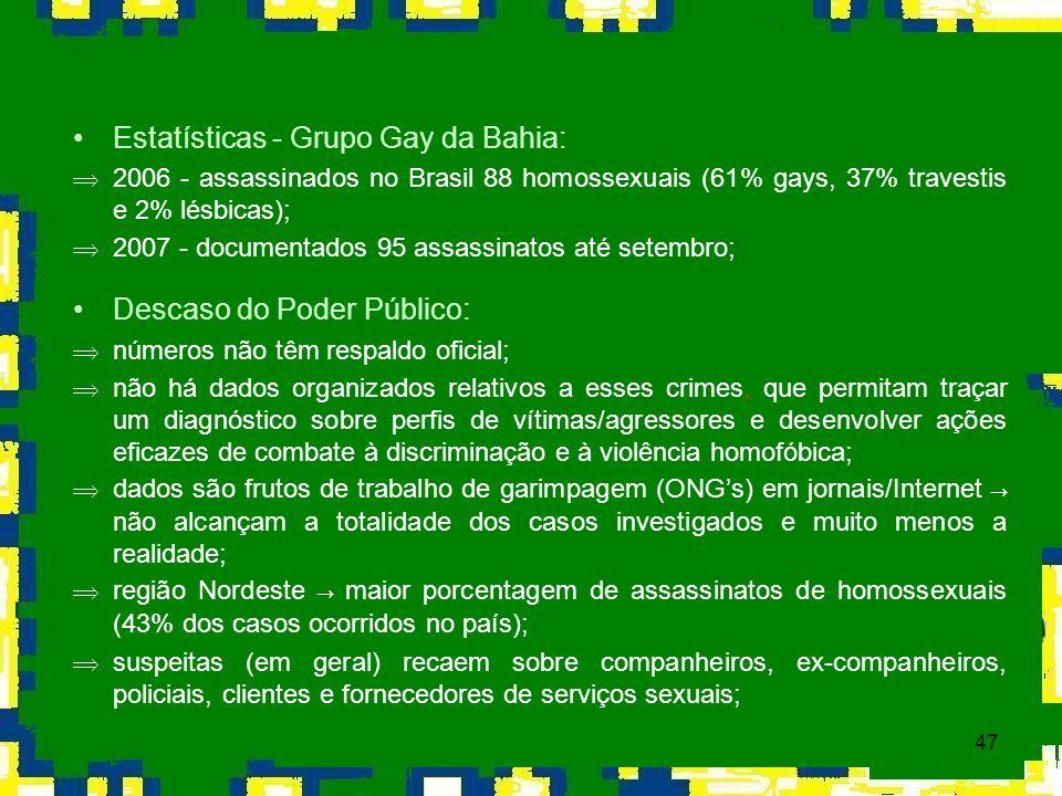 47 Estatísticas - Grupo Gay da Bahia: Þ2006 - assassinados no Brasil 88 homossexuais (61% gays, 37% travestis e 2% lésbicas); Þ2007 - documentados 95