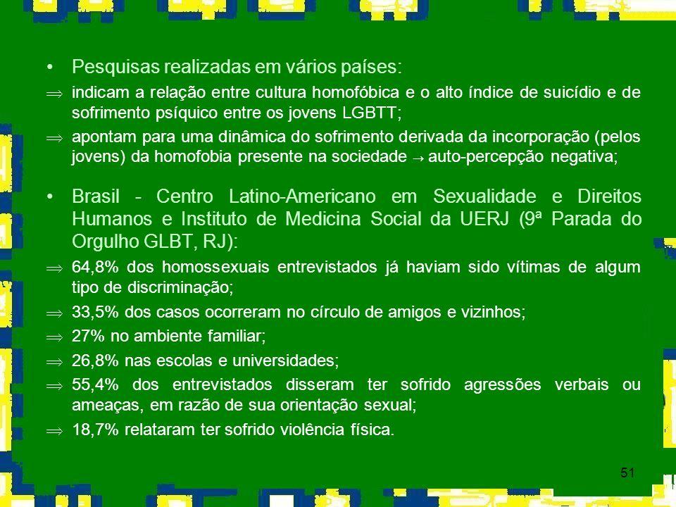 51 Pesquisas realizadas em vários países: Þindicam a relação entre cultura homofóbica e o alto índice de suicídio e de sofrimento psíquico entre os jo