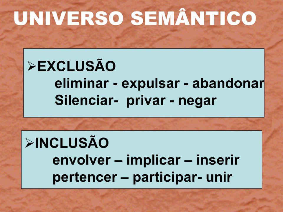 UNIVERSO SEMÂNTICO EXCLUSÃO eliminar - expulsar - abandonar Silenciar- privar - negar INCLUSÃO envolver – implicar – inserir pertencer – participar- u