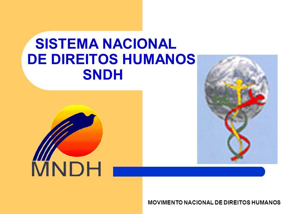 SISTEMA NACIONAL DE DIREITOS HUMANOS SNDH MOVIMENTO NACIONAL DE DIREITOS HUMANOS