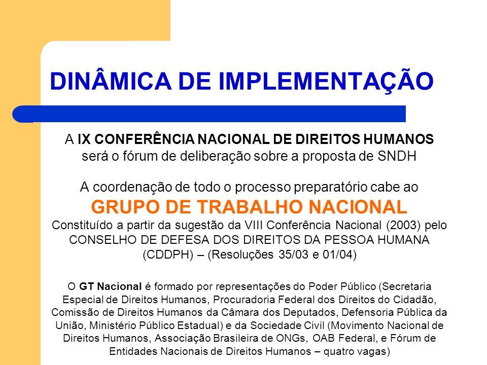 DINÂMICA DE IMPLEMENTAÇÃO A IX CONFERÊNCIA NACIONAL DE DIREITOS HUMANOS será o fórum de deliberação sobre a proposta de SNDH A coordenação de todo o p