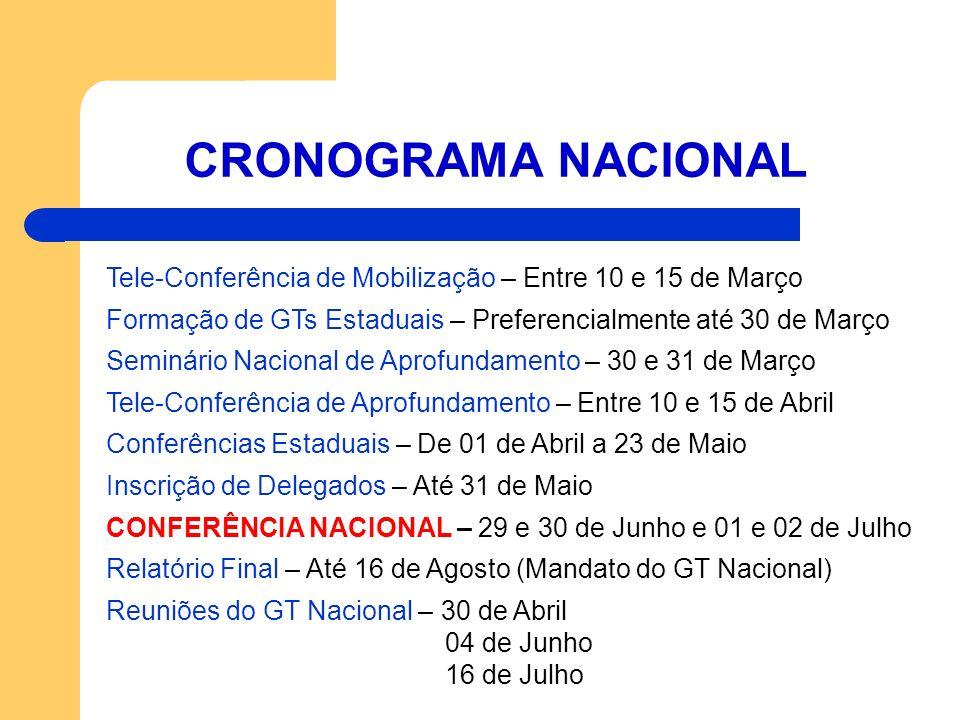 CRONOGRAMA NACIONAL Tele-Conferência de Mobilização – Entre 10 e 15 de Março Formação de GTs Estaduais – Preferencialmente até 30 de Março Seminário N