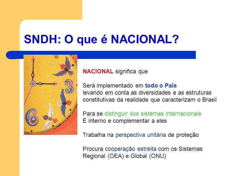 SNDH: O que é NACIONAL? NACIONAL significa que Será implementado em todo o País levando em conta as diversidades e as estruturas constitutivas da real