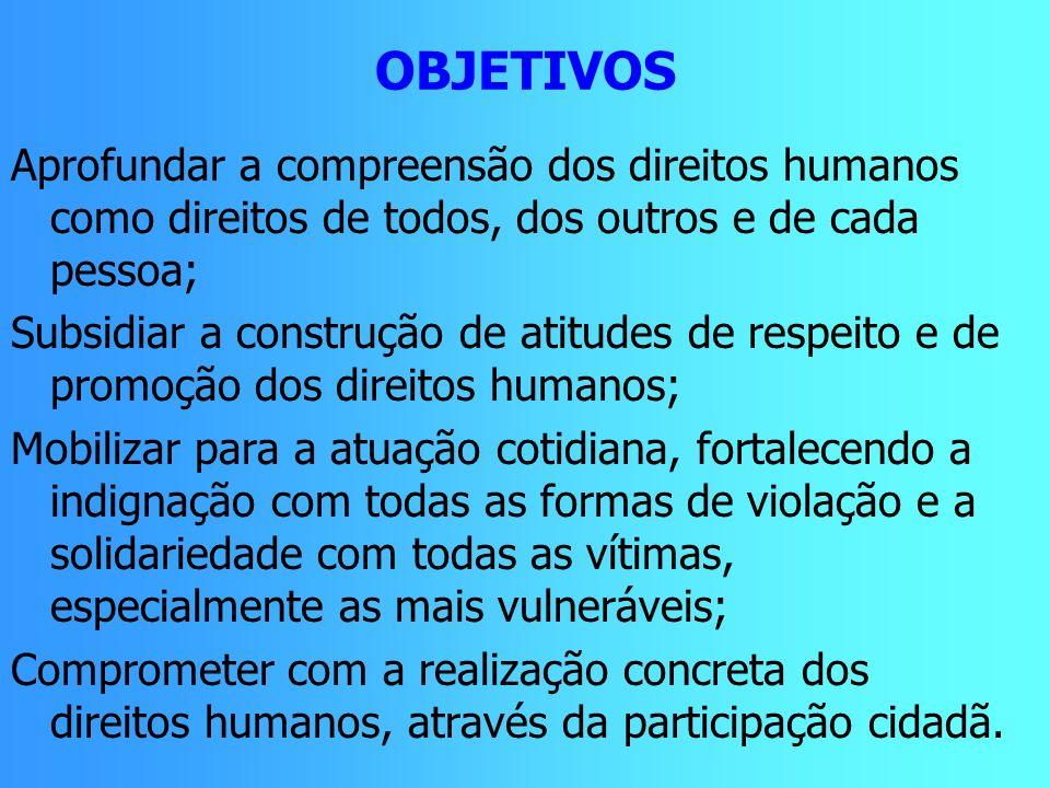 OBJETIVOS Aprofundar a compreensão dos direitos humanos como direitos de todos, dos outros e de cada pessoa; Subsidiar a construção de atitudes de res