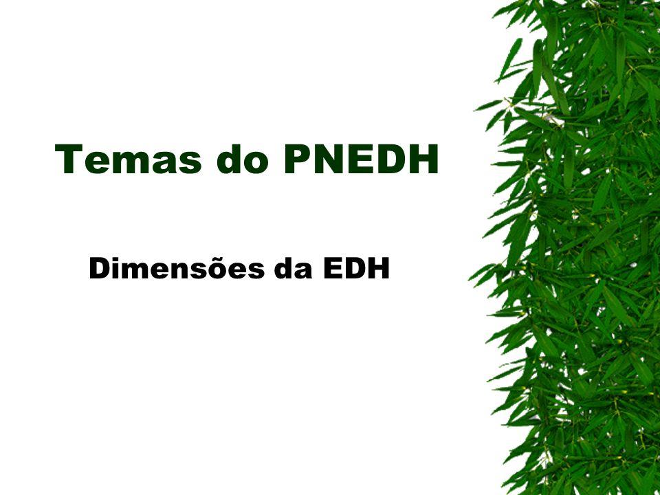 Temas do PNEDH Dimensões da EDH