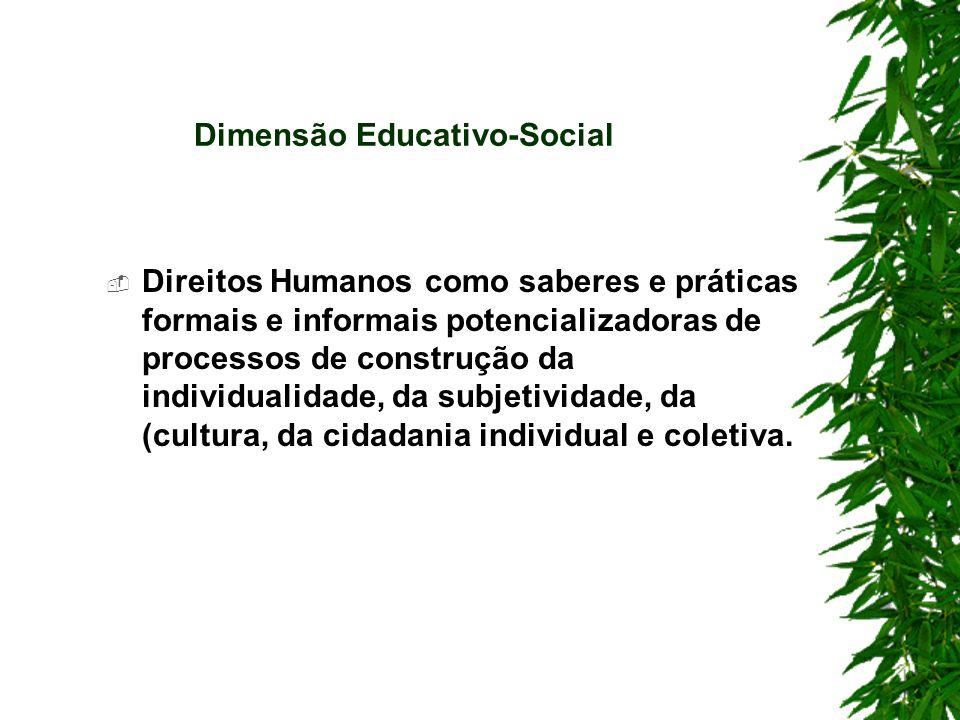 Direitos Humanos como saberes e práticas formais e informais potencializadoras de processos de construção da individualidade, da subjetividade, da (cultura, da cidadania individual e coletiva.