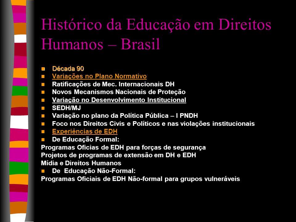 Histórico da Educação em Direitos Humanos – Brasil Década 90 Década 90 Variações no Plano Normativo Ratificações de Mec. Internacionais DH Novos Mecan