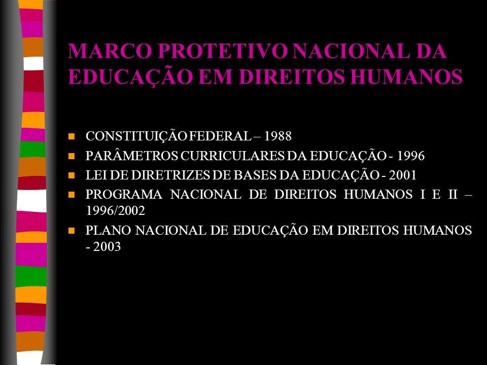 MARCO PROTETIVO NACIONAL DA EDUCAÇÃO EM DIREITOS HUMANOS CONSTITUIÇÃO FEDERAL – 1988 PARÂMETROS CURRICULARES DA EDUCAÇÃO - 1996 LEI DE DIRETRIZES DE B