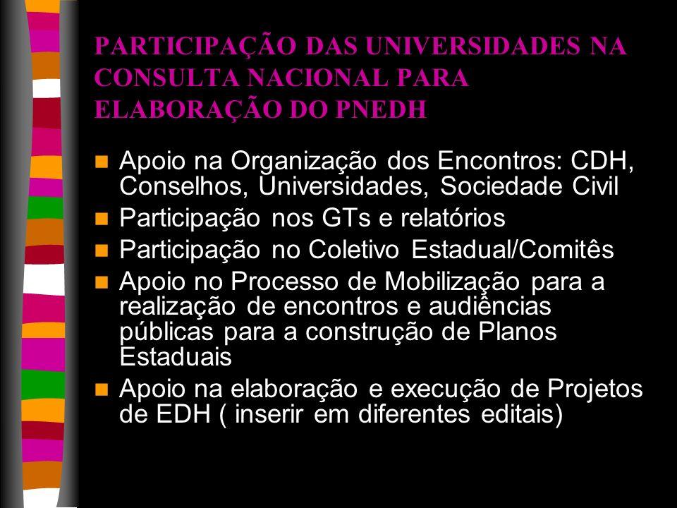 PARTICIPAÇÃO DAS UNIVERSIDADES NA CONSULTA NACIONAL PARA ELABORAÇÃO DO PNEDH Apoio na Organização dos Encontros: CDH, Conselhos, Universidades, Socied