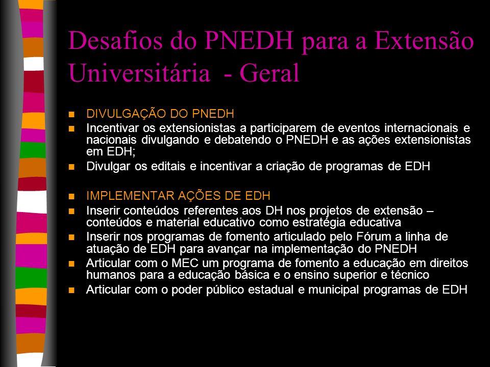Desafios do PNEDH para a Extensão Universitária - Geral DIVULGAÇÃO DO PNEDH Incentivar os extensionistas a participarem de eventos internacionais e na
