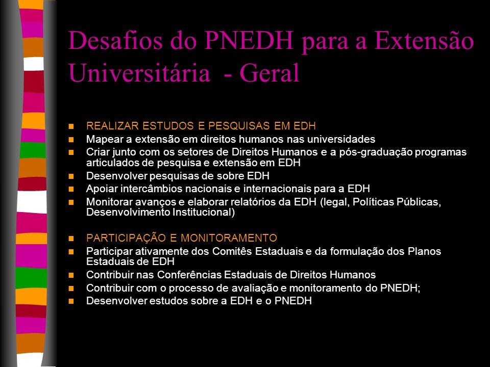 Desafios do PNEDH para a Extensão Universitária - Geral REALIZAR ESTUDOS E PESQUISAS EM EDH Mapear a extensão em direitos humanos nas universidades Cr