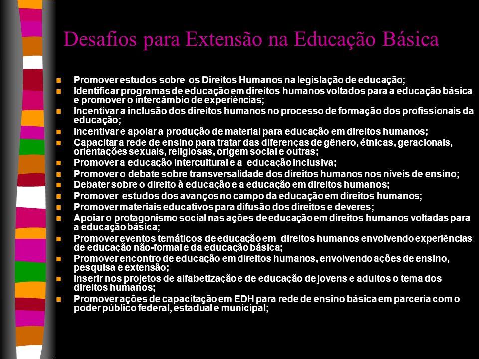 Desafios para Extensão na Educação Básica Promover estudos sobre os Direitos Humanos na legislação de educação; Identificar programas de educação em d