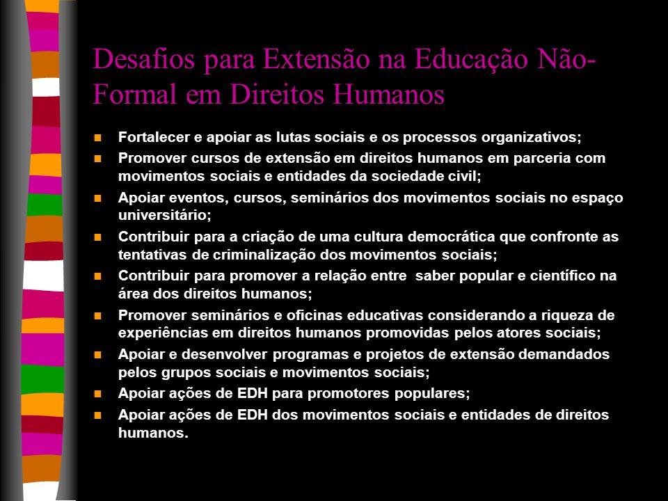 Desafios para Extensão na Educação Não- Formal em Direitos Humanos Fortalecer e apoiar as lutas sociais e os processos organizativos; Promover cursos