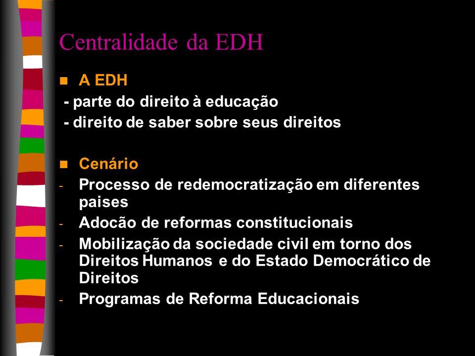 Centralidade da EDH A EDH - parte do direito à educação - direito de saber sobre seus direitos Cenário - Processo de redemocratização em diferentes pa