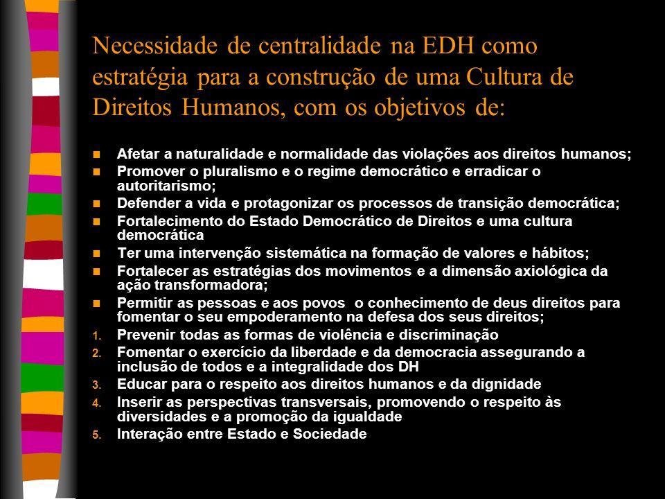 Necessidade de centralidade na EDH como estratégia para a construção de uma Cultura de Direitos Humanos, com os objetivos de: Afetar a naturalidade e