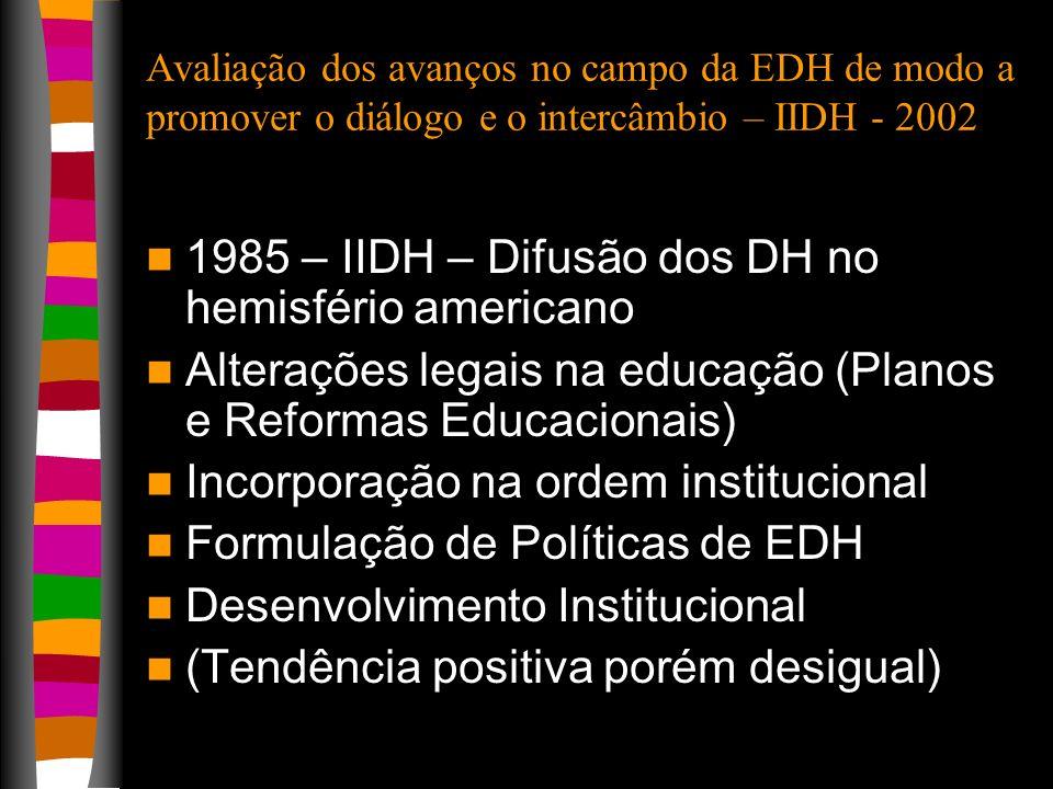 Avaliação dos avanços no campo da EDH de modo a promover o diálogo e o intercâmbio – IIDH - 2002 1985 – IIDH – Difusão dos DH no hemisfério americano
