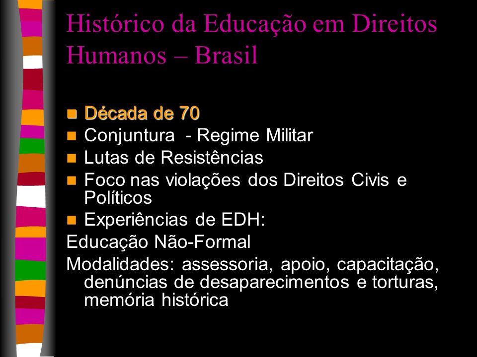 Histórico da Educação em Direitos Humanos – Brasil Década de 70 Década de 70 Conjuntura - Regime Militar Lutas de Resistências Foco nas violações dos