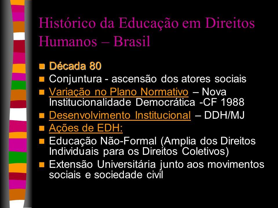Histórico da Educação em Direitos Humanos – Brasil Década 80 Década 80 Conjuntura - ascensão dos atores sociais Variação no Plano Normativo – Nova Ins