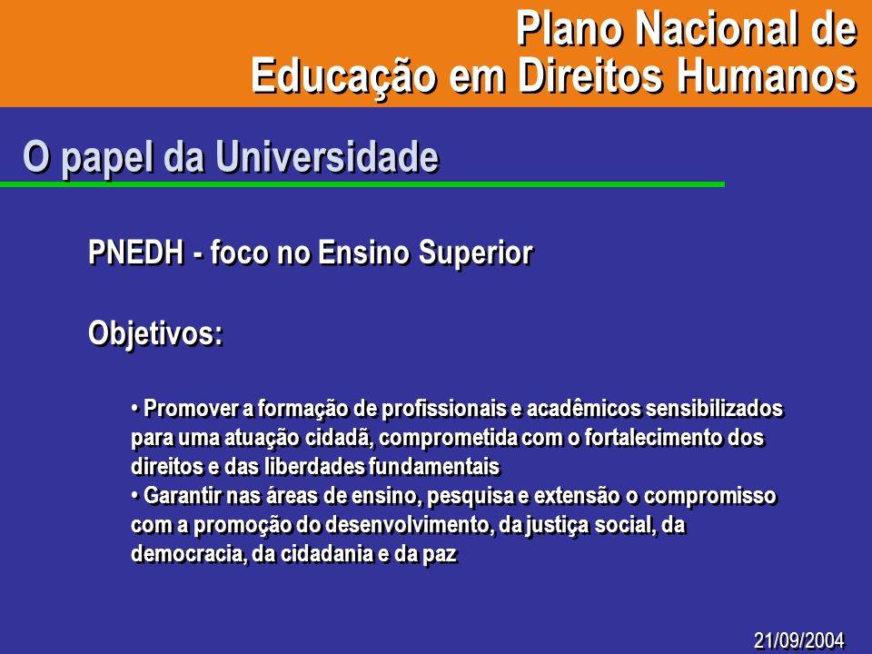21/09/2004 O papel da Universidade PNEDH - foco no Ensino Superior Objetivos: Promover a formação de profissionais e acadêmicos sensibilizados para um