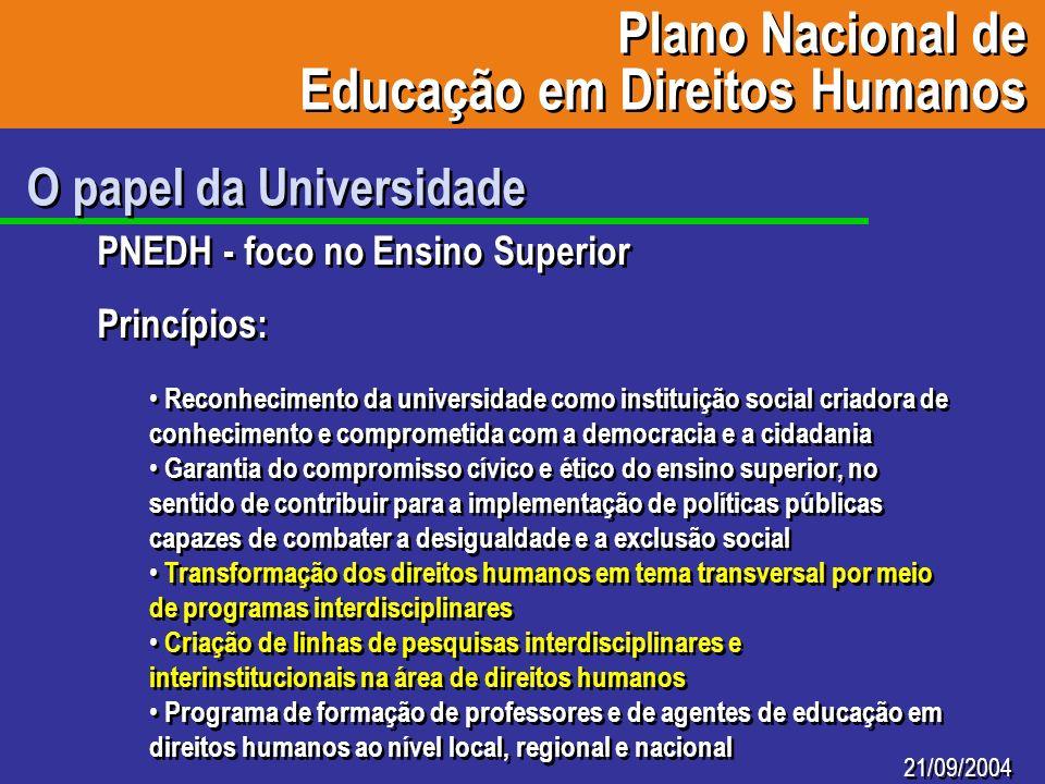 21/09/2004 O papel da Universidade PNEDH - foco no Ensino Superior Princípios: Reconhecimento da universidade como instituição social criadora de conh