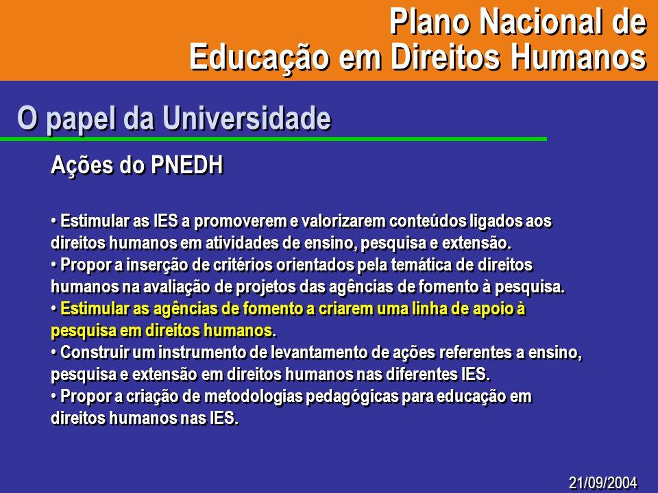 21/09/2004 O papel da Universidade Ações do PNEDH Estimular as IES a promoverem e valorizarem conteúdos ligados aos direitos humanos em atividades de