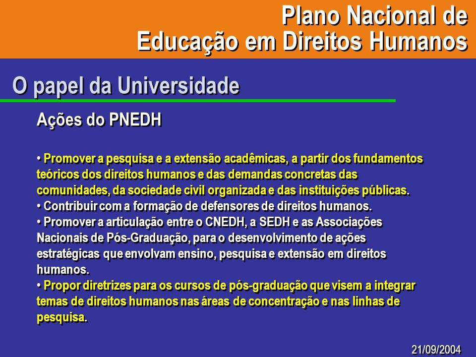 21/09/2004 O papel da Universidade Ações do PNEDH Promover a pesquisa e a extensão acadêmicas, a partir dos fundamentos teóricos dos direitos humanos