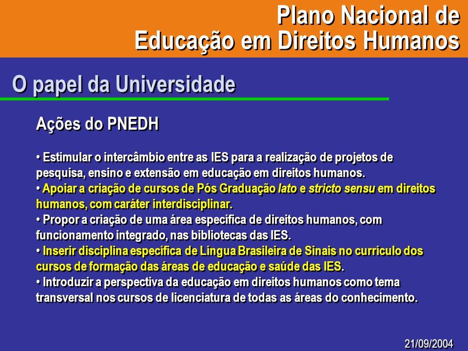 21/09/2004 O papel da Universidade Ações do PNEDH Estimular o intercâmbio entre as IES para a realização de projetos de pesquisa, ensino e extensão em