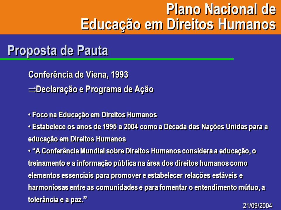 Plano Nacional de Educação em Direitos Humanos Plano Nacional de Educação em Direitos Humanos 21/09/2004 Proposta de Pauta Conferência de Viena, 1993