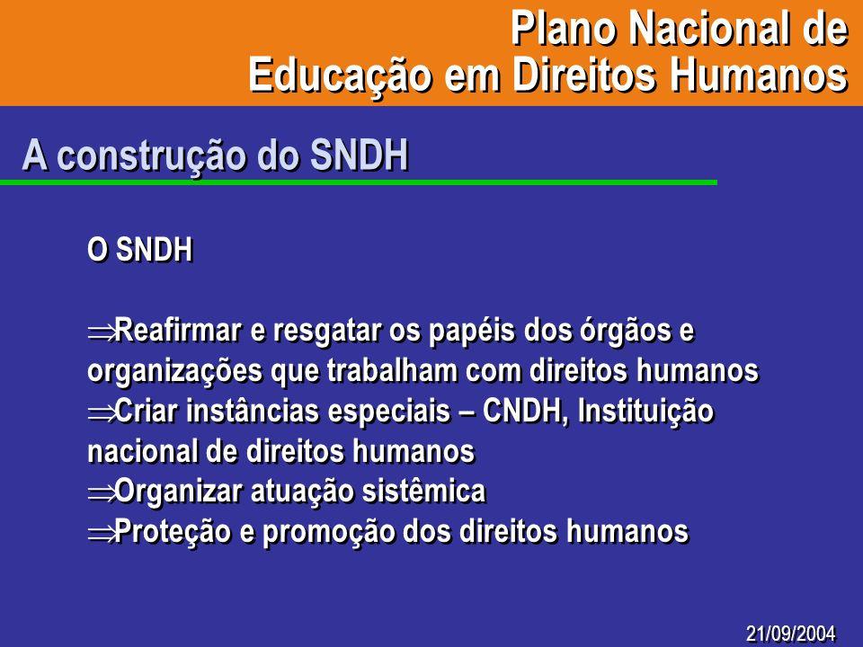 21/09/2004 A construção do SNDH O SNDH Reafirmar e resgatar os papéis dos órgãos e organizações que trabalham com direitos humanos Criar instâncias es