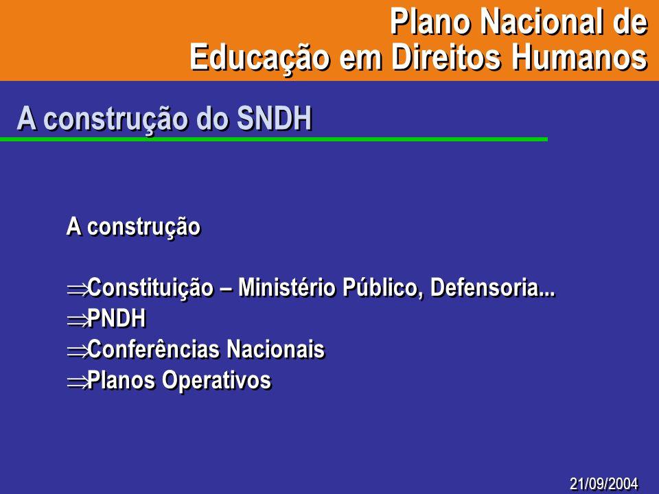 21/09/2004 A construção do SNDH A construção Constituição – Ministério Público, Defensoria... PNDH Conferências Nacionais Planos Operativos A construç