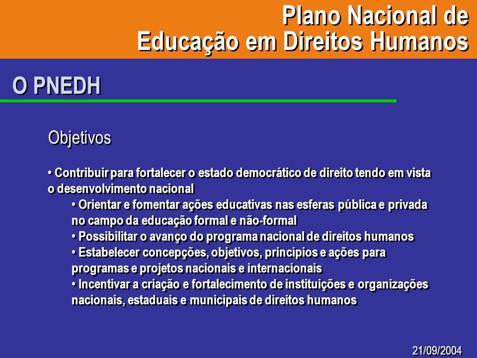 21/09/2004 O PNEDH Objetivos Contribuir para fortalecer o estado democrático de direito tendo em vista o desenvolvimento nacional Orientar e fomentar