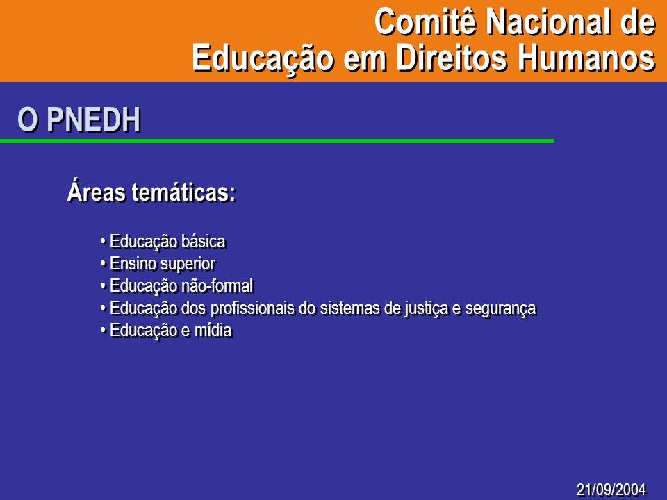 21/09/2004 O PNEDH Áreas temáticas: Educação básica Ensino superior Educação não-formal Educação dos profissionais do sistemas de justiça e segurança