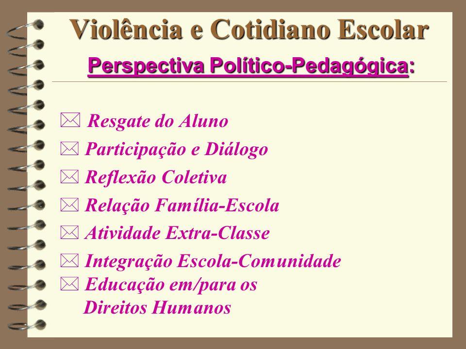 Violência e Cotidiano Escolar Perspectiva Político-Pedagógica: Resgate do Aluno * Participação e Diálogo * Reflexão Coletiva * Relação Família-Escola