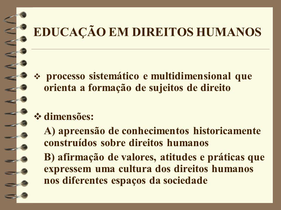 EDUCAÇÃO EM DIREITOS HUMANOS processo sistemático e multidimensional que orienta a formação de sujeitos de direito dimensões: A) apreensão de conhecim