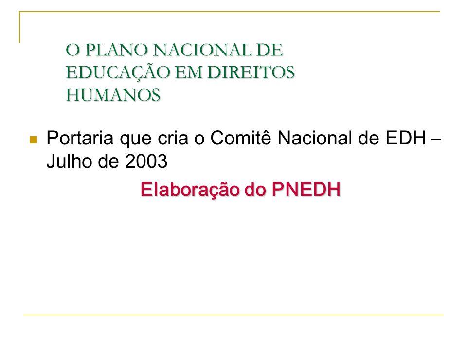 Atribuições do CNEDH Elaborar o PNEDH Divulgar o PNEDH Assessorar nos processos de revisão do PNEDH Assessorar a SEDH na elaboração de projetos Assessorar a SEDH em matérias de EDH; Avaliação e monitoramento do PNEDH; Elaborar pareceres;