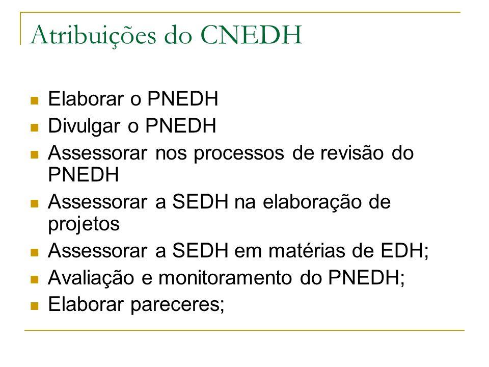 Atribuições do CNEDH Elaborar o PNEDH Divulgar o PNEDH Assessorar nos processos de revisão do PNEDH Assessorar a SEDH na elaboração de projetos Assess