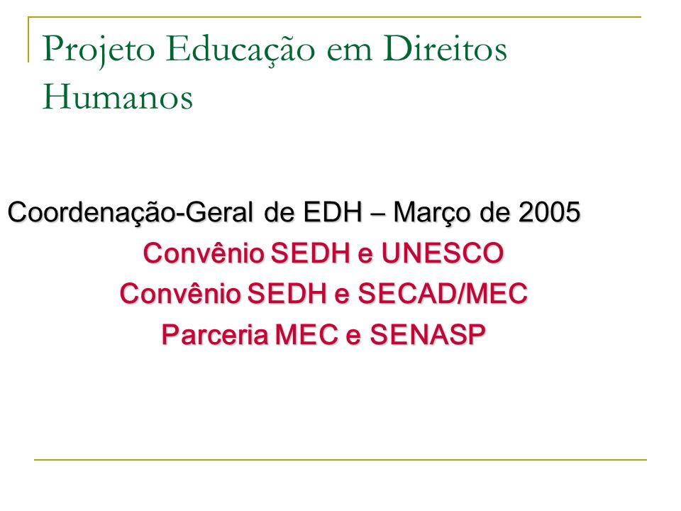 Projeto Educação em Direitos Humanos Coordenação-Geral de EDH – Março de 2005 Convênio SEDH e UNESCO Convênio SEDH e SECAD/MEC Parceria MEC e SENASP