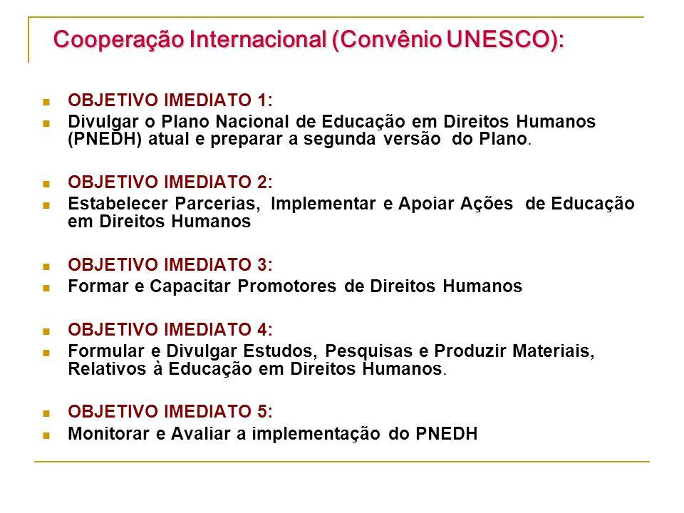 Cooperação Internacional (Convênio UNESCO): OBJETIVO IMEDIATO 1: Divulgar o Plano Nacional de Educação em Direitos Humanos (PNEDH) atual e preparar a segunda versão do Plano.