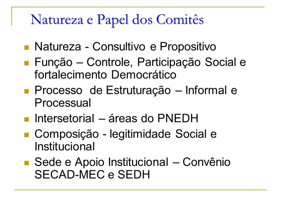 Natureza e Papel dos Comitês Natureza - Consultivo e Propositivo Função – Controle, Participação Social e fortalecimento Democrático Processo de Estru