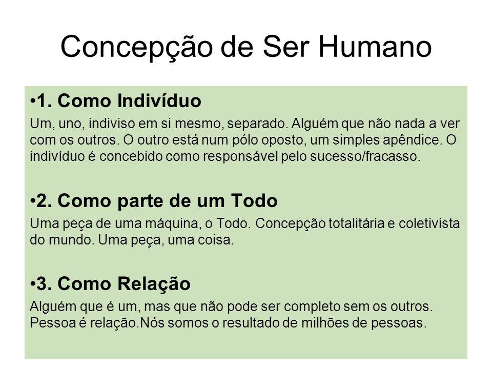 Concepção de Ser Humano 1. Como Indivíduo Um, uno, indiviso em si mesmo, separado. Alguém que não nada a ver com os outros. O outro está num pólo opos