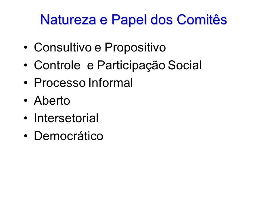 Natureza e Papel dos Comitês Consultivo e Propositivo Controle e Participação Social Processo Informal Aberto Intersetorial Democrático