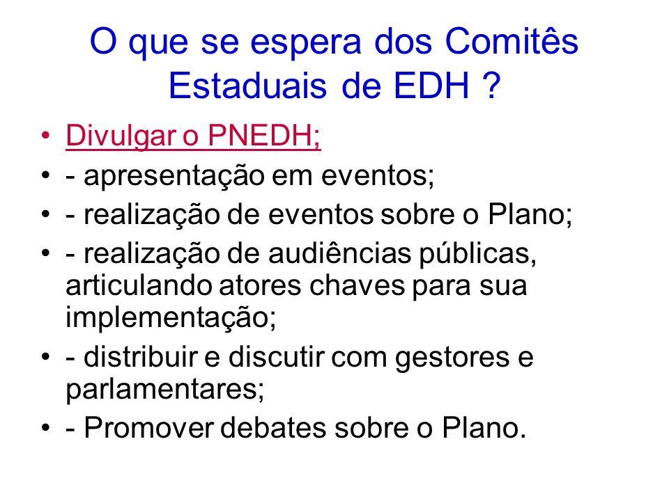 O que se espera dos Comitês Estaduais de EDH ? Divulgar o PNEDH; - apresentação em eventos; - realização de eventos sobre o Plano; - realização de aud