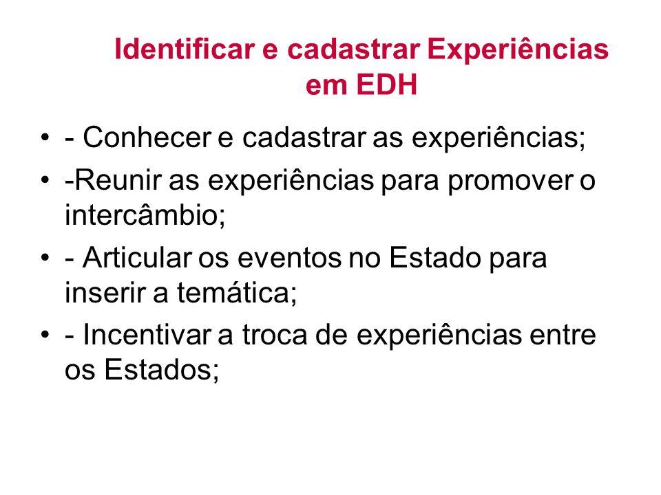 Identificar e cadastrar Experiências em EDH - Conhecer e cadastrar as experiências; -Reunir as experiências para promover o intercâmbio; - Articular os eventos no Estado para inserir a temática; - Incentivar a troca de experiências entre os Estados;