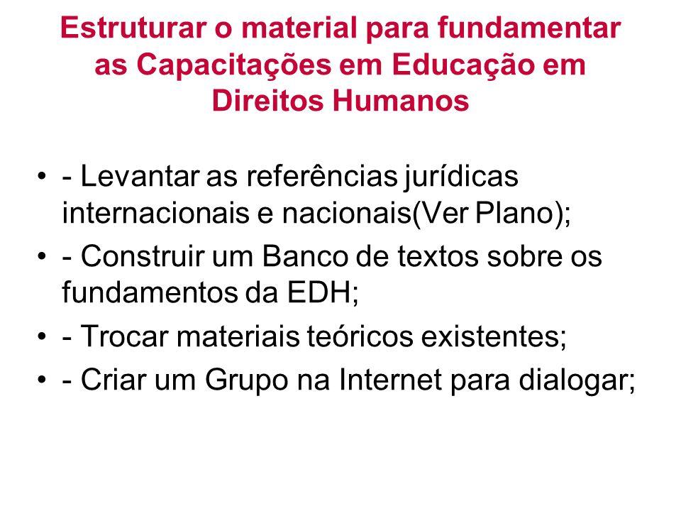 Estruturar o material para fundamentar as Capacitações em Educação em Direitos Humanos - Levantar as referências jurídicas internacionais e nacionais(