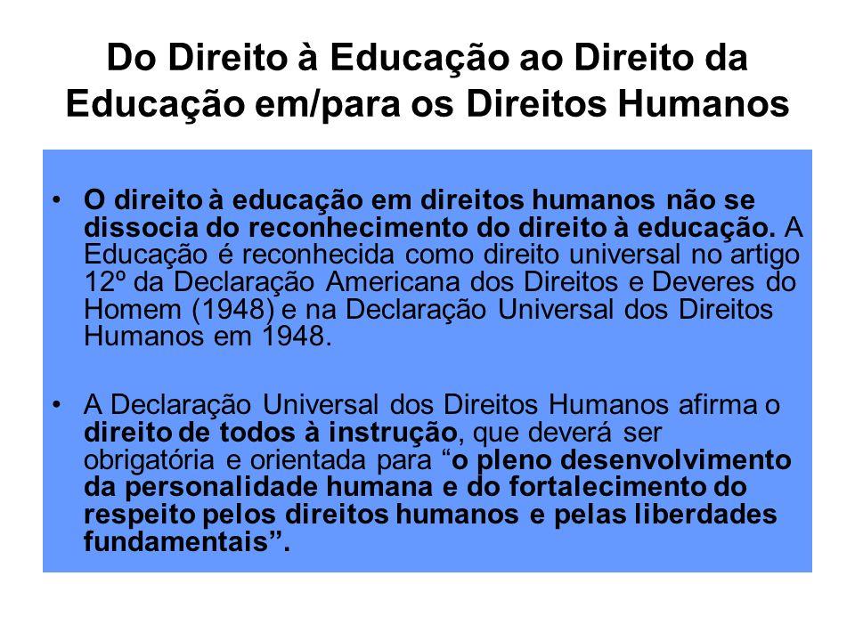 Do Direito à Educação ao Direito da Educação em/para os Direitos Humanos O direito à educação em direitos humanos não se dissocia do reconhecimento do