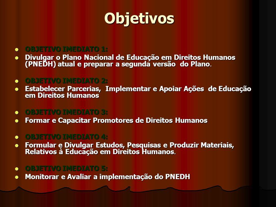 Objetivos OBJETIVO IMEDIATO 1: OBJETIVO IMEDIATO 1: Divulgar o Plano Nacional de Educação em Direitos Humanos (PNEDH) atual e preparar a segunda versão do Plano.