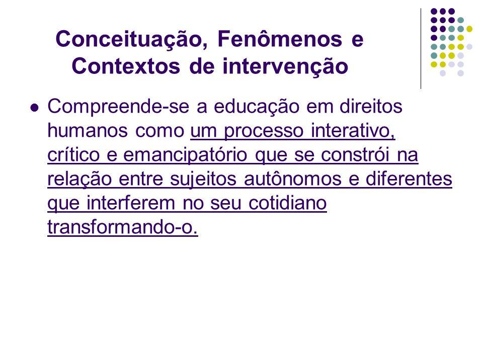 Quais Pedagogias.José Tuvilla Rayo (apud SILVA, 1995, p.