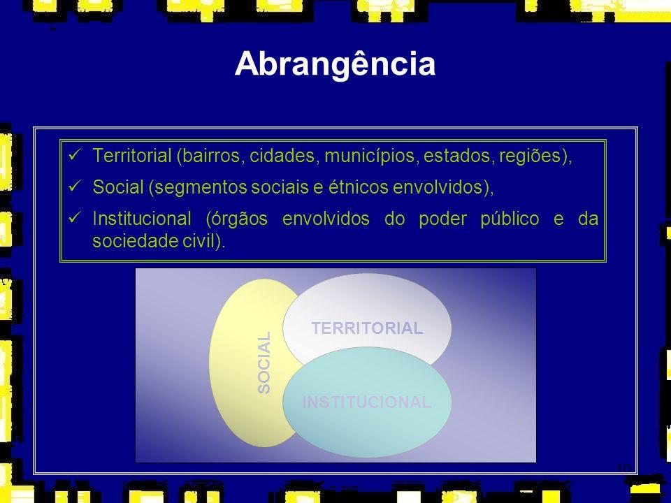 10 Abrangência Territorial (bairros, cidades, municípios, estados, regiões), Social (segmentos sociais e étnicos envolvidos), Institucional (órgãos en