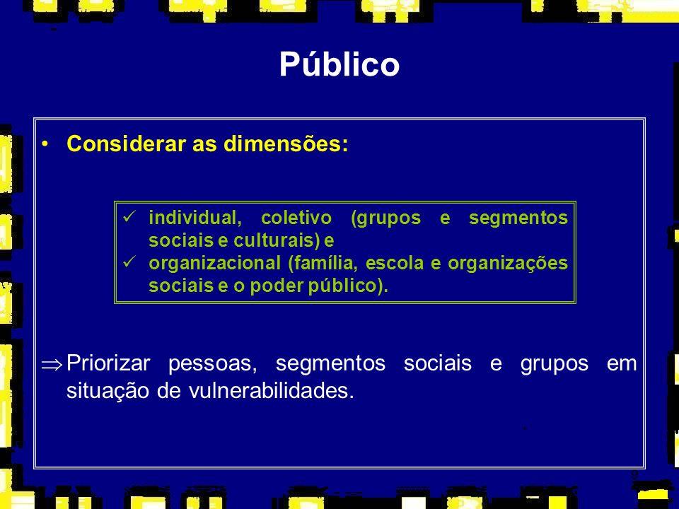 9 Público Considerar as dimensões: ÞPriorizar pessoas, segmentos sociais e grupos em situação de vulnerabilidades. individual, coletivo (grupos e segm